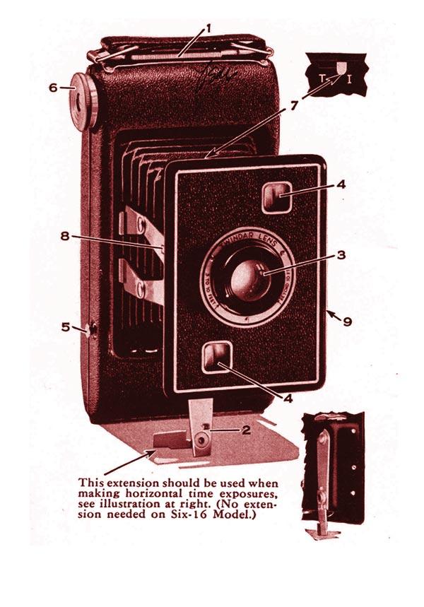 kodak-camerajune1